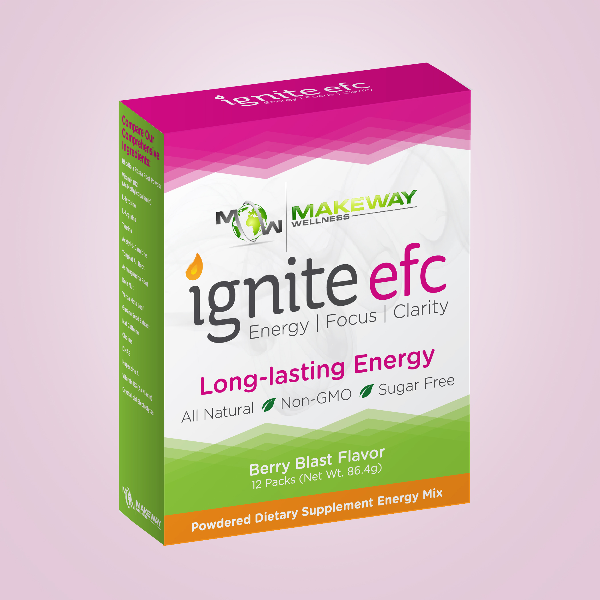 Ignite EFC box as designed by Ripley Studios